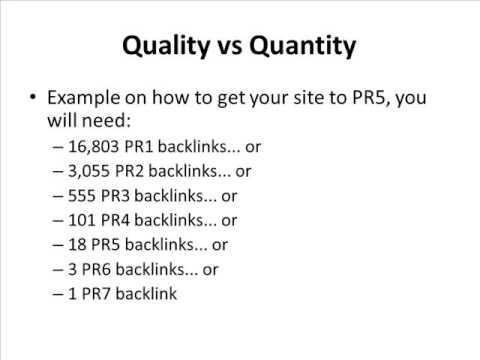 Online Marketing - Types of Backlinks