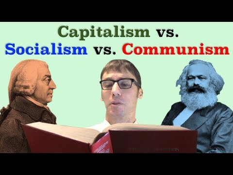 Capitalism, Socialism, and Communism Compared