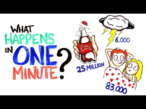 What Happens In One Minute