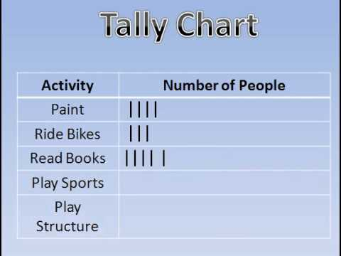 Using A Tally Chart