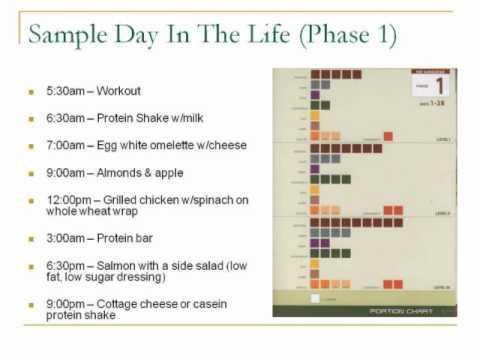 P90X Diet & Nutrition Plan Tips
