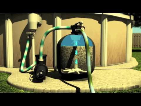 Comment nettoyer liner piscine la r ponse est sur for Aspirateur piscine youtube
