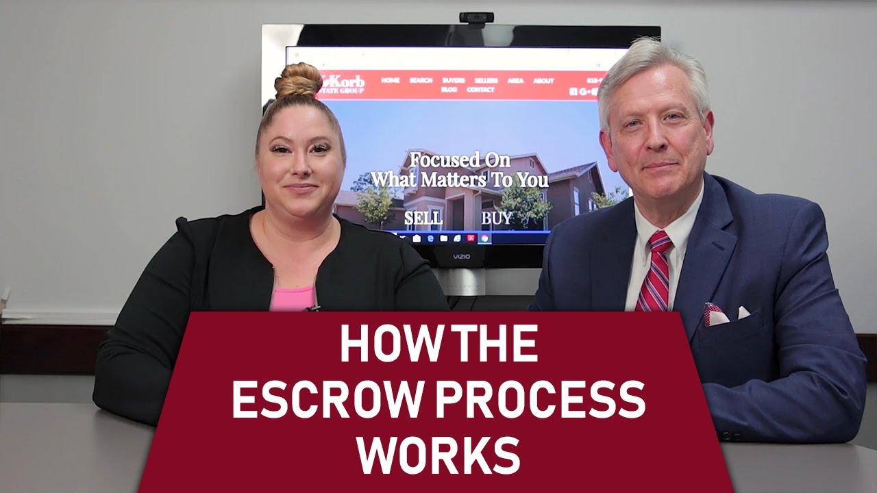How the Escrow Process Works