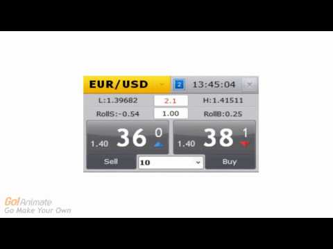 Foreign Exchange Market – An Overview for Those New to Forex