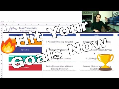 Entrepreneur Success Hack: Review Goals   Aspire 109