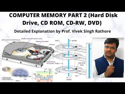 FMC U1 L7: COMPUTER MEMORY PART 2 (Hard Disk Drive, CD ROM, CD-RW, DVD) Detailed Explanation