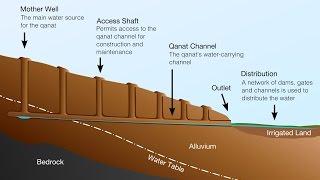 قنات ها و فناوري باستاني آب در ايران