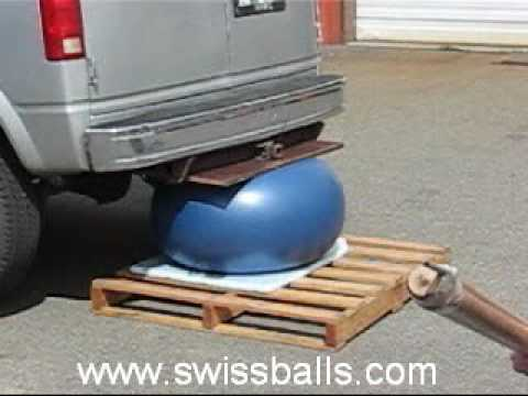 TheraGear® Swiss Ball burst test (extreme weight).