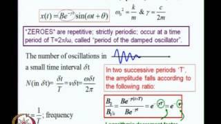 Mod-02 Lec-08 Oscillators, Resonances, Waves(ii)