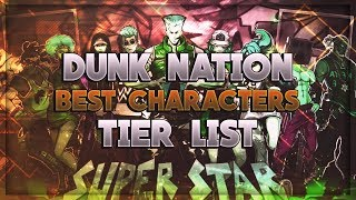 Today I will be listing the players in order of skill! Tier list will be from Greatest to Least! S-Tier: Virus Shakespear Chuck Red Linda ...