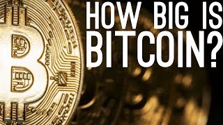 Download Youtube: How BIG is Bitcoin? (6th Largest Currency)