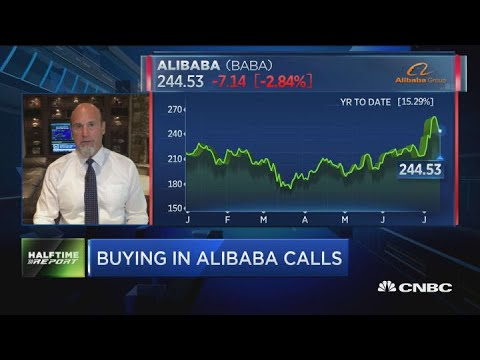 There's even more upside in Alibaba: Options traders