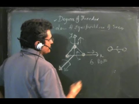 Degrees of freedom -Law of equipartition of energy-kinetic theory of gases-- physics for class 12