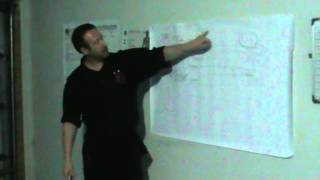 Script break down, 3 timelines - The Ninja Immovable Heart - Perception, Belief, Ego