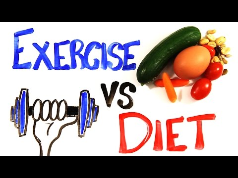 (VIDEO) Exercise vs Diet