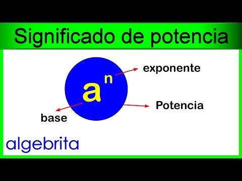 376 Potencias Significado de Potencia en Matemáticas