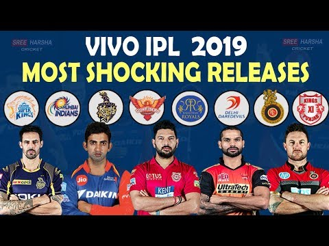 IPL 2019 Trade : Final List of Released Players | All Teams News | CSK MI DD SRH RCB RR KKR KXIP