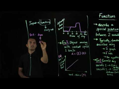 Video 7: Introduction to Functions