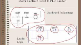 PLC Training - Introduction to PLC Ladder Logic, Part 1