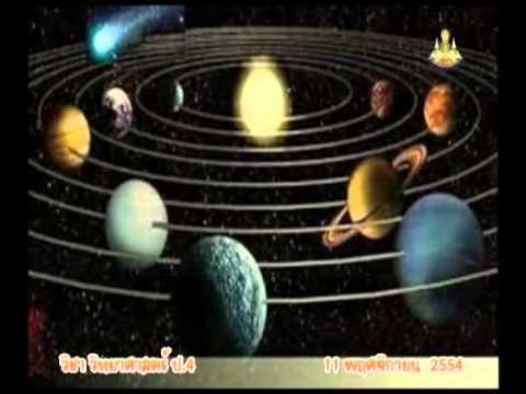 120 P4sci 541111 B วิทยาศาสตร์ป 4 คำถามชวนคิด  ดวงอาทิตย์มีอายุขัยเท่าใด?