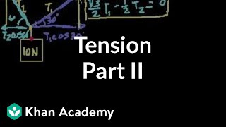 Introduction to tension (part 2) | Forces and Newton's laws of motion | Physics | Khan Academy