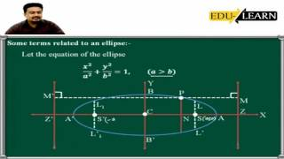 <strong>Ellipse (coordinate Geometry)</strong>  Mr. A Singh B.Tech NIT