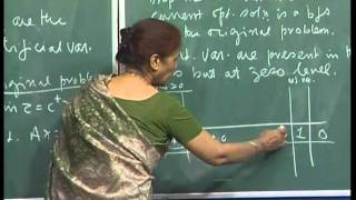 Mod-01 Lec-09 Simplex Tableau&algorithm ,Cycling, Bland's Anti-cycling Rules, Phase I&Phase II.