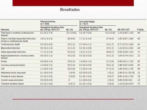 Eventos Cardiovasculares en actividad física. Dr. Gerardo A. Albarracín. Residencia Cardiología Hospital C. Argerich, Buenos Aires
