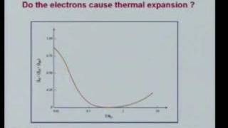 Lec 11 | MIT 3.320 Atomistic Computer Modeling Of Materials