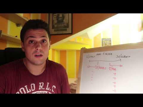 (ATTENZIONE) Quello che NON capite del lavoro del Direttore Sportivo (Monchi) | Calcio & Finanza