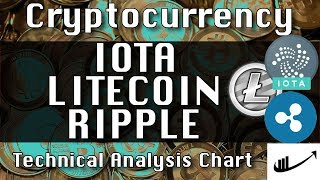 IOTA : LITECOIN : RIPPLE Update CryptoCurrency Technical Analysis Chart