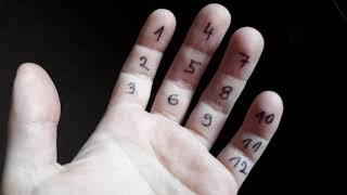 Jak počítali na prstech v Mezopotámii