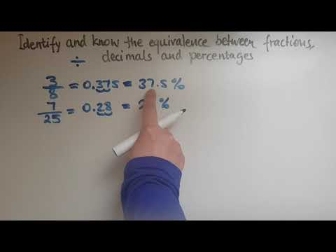 L2.4.1.  Functional Skills Maths Level 2: Work out equivalent fractions, decimals and percentages