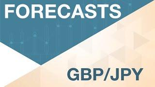 GBP/JPY - Risco da Brexit para GBP/JPY