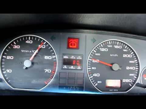 Auf den Wert des Benzins