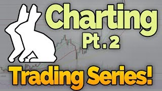 Trading Series pt. 3 of 10: Charting pt.  2