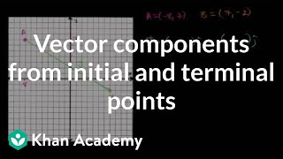 Vector Components From Initial And Terminal Points