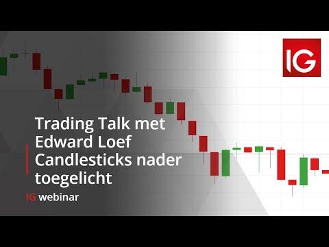 IG webinar: Trading Talk met Edward Loef - Candlesticks nader toegelicht