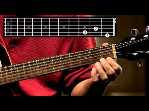 D minor guitar chord tutorial
