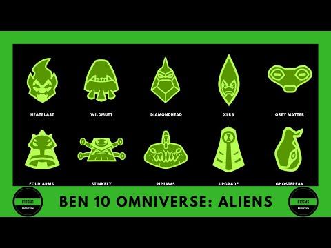 Ben 10 Omniverse: Apple Omnitrix Watch - Aliens