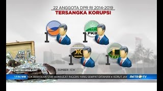 Sulit Membasmi Korupsi