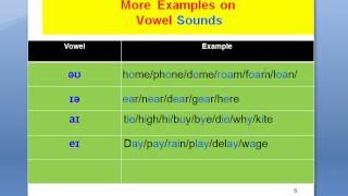 مازيكا الاستاذ خالد الخطيب دورة الصوتيات درس 4 diphthongs تحميل MP3