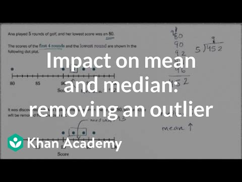 Impact on median & mean: removing an outlier (video) | Khan