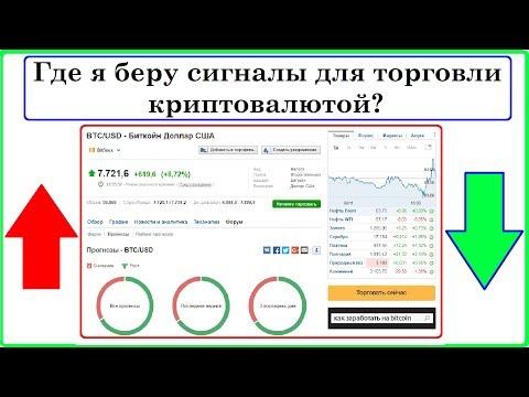 Рекомендуемые брокеры бинарных опционов