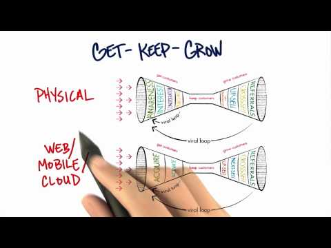 mp4 Business Model Canvas Get Keep Grow, download Business Model Canvas Get Keep Grow video klip Business Model Canvas Get Keep Grow