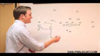 Inside the playbook: A look at the Arizona football spread offense