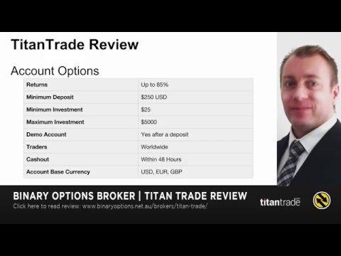 Options trader tutorials
