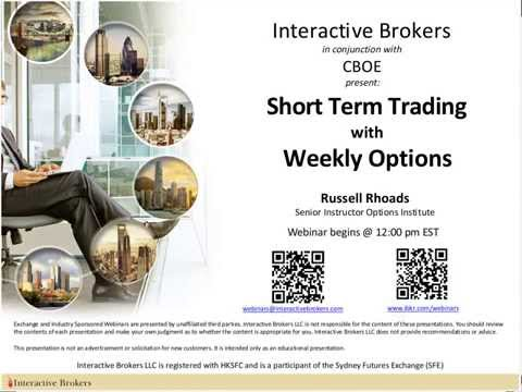 Interactive investor options trading