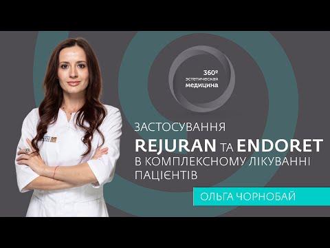 Застосування Rejuran та Endoret у комплексному лікуванні пацієнтів