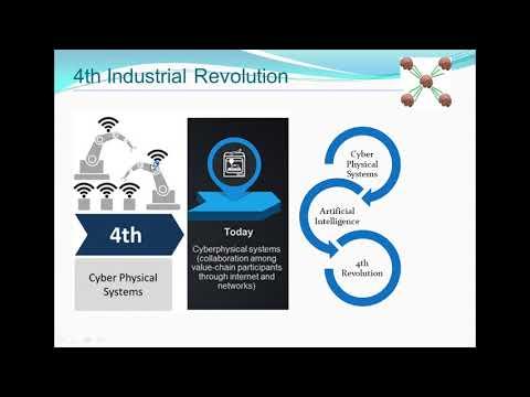mp4 Industrial Revolution 4 0 Odia Language, download Industrial Revolution 4 0 Odia Language video klip Industrial Revolution 4 0 Odia Language